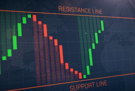 بازگرداندن استراتژی خط در سیستم عامل Olymp Trade